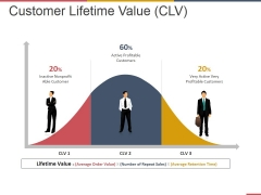 Customer Lifetime Value Ppt PowerPoint Presentation Summary Good