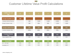 Customer Lifetime Value Profit Calculations Ppt Presentation