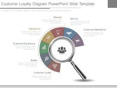 Customer Loyalty Diagram Powerpoint Slide Template