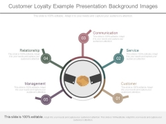 Customer Loyalty Example Presentation Background Images