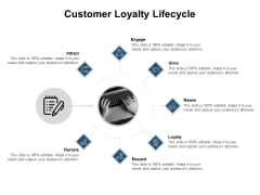 Customer Loyalty Lifecycle Loyalty Ppt PowerPoint Presentation Infographics Deck