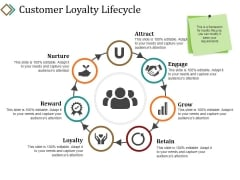 Customer Loyalty Lifecycle Ppt PowerPoint Presentation Gallery Background Designs