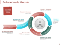 Customer Loyalty Lifecycle Ppt PowerPoint Presentation Infographics Icons