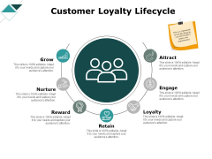 Customer Loyalty Lifecycle Ppt PowerPoint Presentation Inspiration Example Introduction