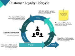 Customer Loyalty Lifecycle Ppt PowerPoint Presentation Layouts Graphics Download