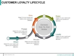 Customer Loyalty Lifecycle Ppt PowerPoint Presentation Layouts Topics