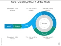 Customer Loyalty Lifecycle Ppt PowerPoint Presentation Picture