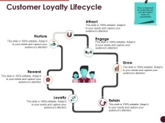 Customer Loyalty Lifecycle Ppt PowerPoint Presentation Pictures Designs