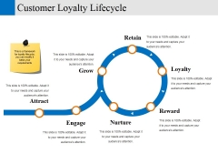 customer loyalty lifecycle ppt powerpoint presentation show aids