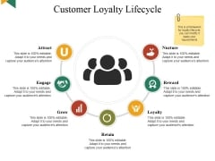 Customer Loyalty Lifecycle Ppt PowerPoint Presentation Show Master Slide