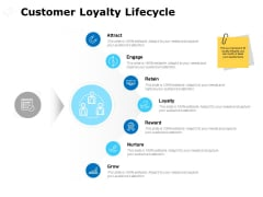 Customer Loyalty Lifecycle Ppt PowerPoint Presentation Visual Aids Slides