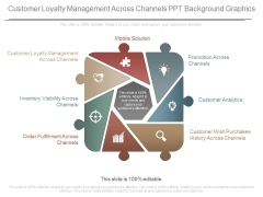 Customer Loyalty Management Across Channels Ppt Background Graphics