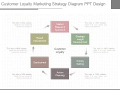 Customer Loyalty Marketing Strategy Diagram Ppt Design