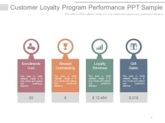 Customer Loyalty Program Performance Ppt Sample