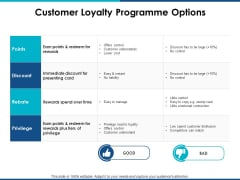 Customer Loyalty Programme Options Ppt Powerpoint Presentation Slides Guide