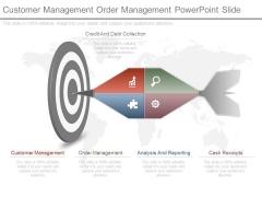 Customer Management Order Management Powerpoint Slide