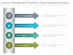 Customer Management Powerpoint Slides Background Picture