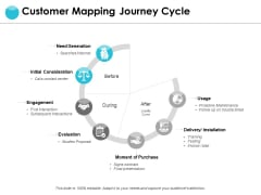 Customer Mapping Journey Cycle Ppt PowerPoint Presentation Pictures Sample