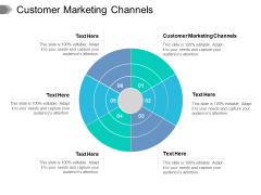 Customer Marketing Channels Ppt PowerPoint Presentation Layouts Examples Cpb Pdf