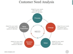 Customer Need Analysis Ppt PowerPoint Presentation Template