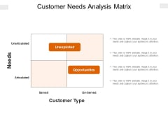 Customer Needs Analysis Matrix Ppt PowerPoint Presentation File Gallery PDF