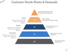 Customer Needs Wants And Demands Ppt PowerPoint Presentation Model Templates