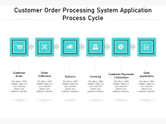 Customer Order Processing System Application Process Cycle Ppt PowerPoint Presentation Inspiration PDF