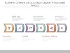Customer Oriented Market Analysis Diagram Presentation Portfolio
