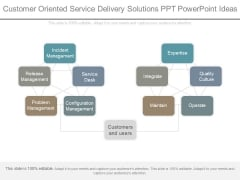 Customer Oriented Service Delivery Solutions Ppt Powerpoint Ideas