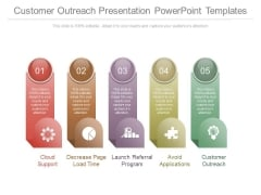 Customer Outreach Presentation Powerpoint Templates