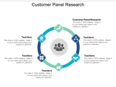 Customer Panel Research Ppt PowerPoint Presentation Inspiration Topics Cpb