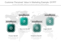 Customer Perceived Value In Marketing Example Of Ppt