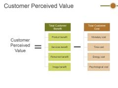 Customer Perceived Value Ppt PowerPoint Presentation Model Slideshow