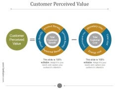 Customer Perceived Value Ppt PowerPoint Presentation Samples