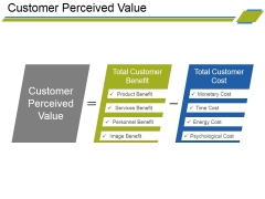 Customer Perceived Value Ppt PowerPoint Presentation Show Slide Download