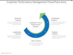 Customer Performance Management Powerpoint Show