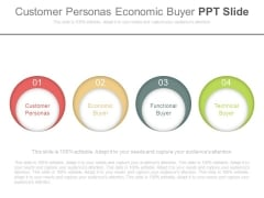 Customer Personas Economic Buyer Ppt Slide