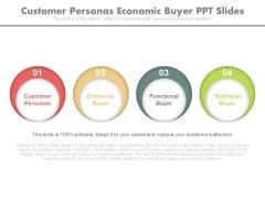Customer Personas Economic Buyer Ppt Slides