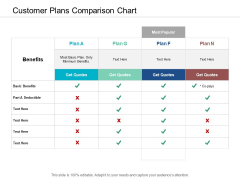 Customer Plans Comparison Chart Ppt Powerpoint Presentation Outline Graphics Example