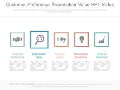 Customer Preference Shareholder Value Ppt Slides