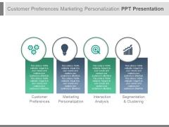 Customer Preferences Marketing Personalization Ppt Presentation