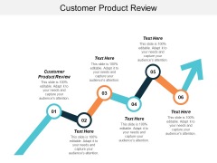 Customer Product Review Ppt PowerPoint Presentation Infographic Template Example File Cpb