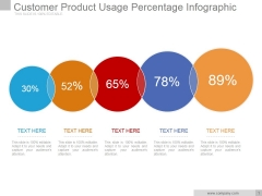 Customer Product Usage Percentage Infographic Ppt PowerPoint Presentation Clipart