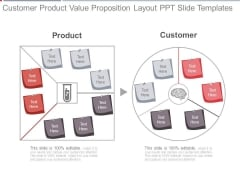 Customer Product Value Proposition Layout Ppt Slide Templates