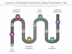Customer Profitability Powerpoint Slides Presentation Tips