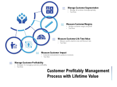 Customer Profitably Management Process With Lifetime Value Ppt PowerPoint Presentation Styles Infographic Template