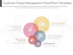 Customer Project Management Powerpoint Templates