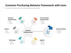 Customer Purchasing Behavior Framework With Icons Ppt PowerPoint Presentation Styles Topics PDF