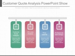Customer Quote Analysis Powerpoint Show
