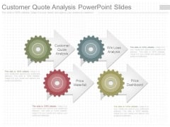 Customer Quote Analysis Powerpoint Slides
